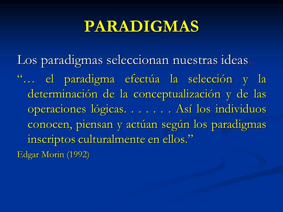 PARADIGMAS Los paradigmas seleccionan nuestras ideas. … el paradigma efectúa la selección y la determinación de la conceptualización y de las operacio