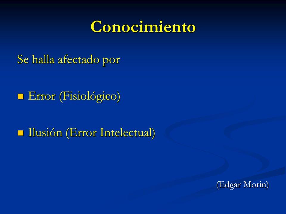 Conocimiento Se halla afectado por Error (Fisiológico) Error (Fisiológico) Ilusión (Error Intelectual) Ilusión (Error Intelectual) (Edgar Morin)
