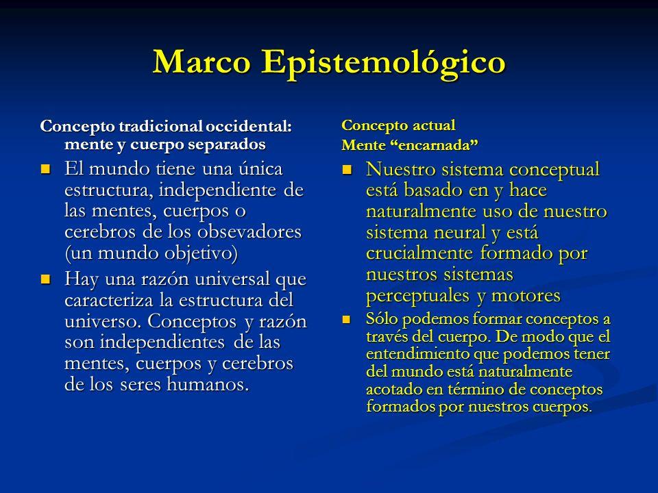 Marco Epistemológico Concepto tradicional occidental: mente y cuerpo separados El mundo tiene una única estructura, independiente de las mentes, cuerp