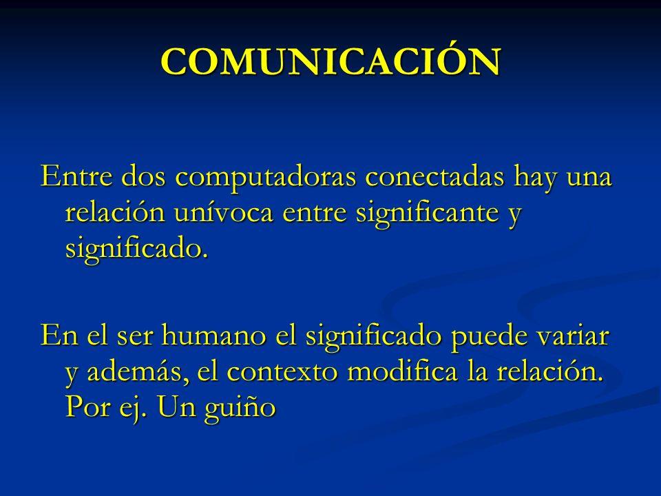 COMUNICACIÓN Entre dos computadoras conectadas hay una relación unívoca entre significante y significado. En el ser humano el significado puede variar