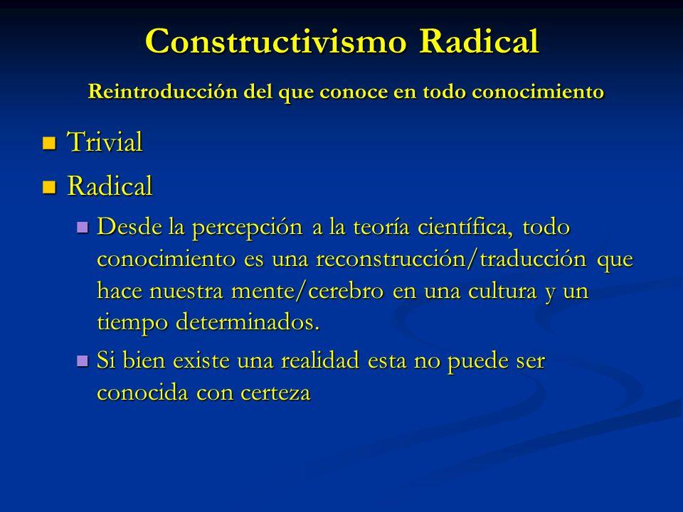 Constructivismo Radical Reintroducción del que conoce en todo conocimiento Trivial Trivial Radical Radical Desde la percepción a la teoría científica,