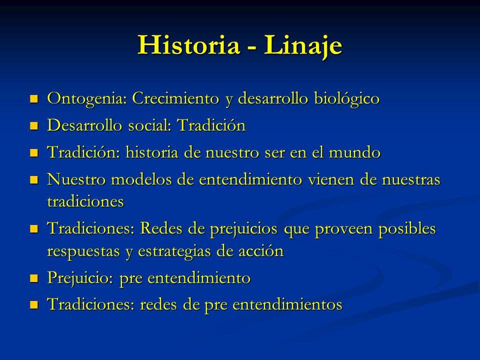 Historia - Linaje Ontogenia: Crecimiento y desarrollo biológico Ontogenia: Crecimiento y desarrollo biológico Desarrollo social: Tradición Desarrollo