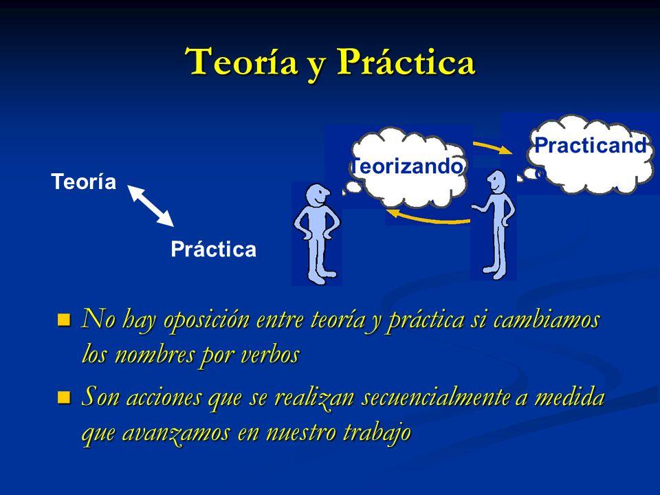 Teoría No hay oposición entre teoría y práctica si cambiamos los nombres por verbos No hay oposición entre teoría y práctica si cambiamos los nombres