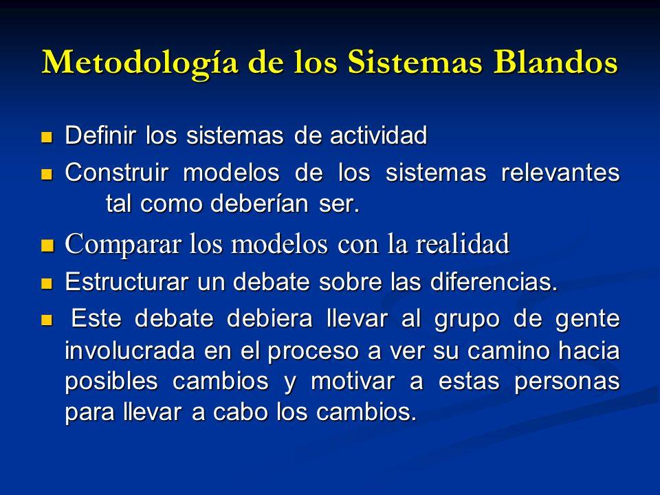 Metodología de los Sistemas Blandos Definir los sistemas de actividad Definir los sistemas de actividad Construir modelos de los sistemas relevantes t