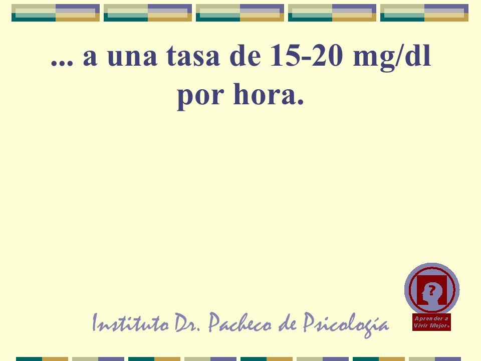 Instituto Dr. Pacheco de Psicología... a una tasa de 15-20 mg/dl por hora.