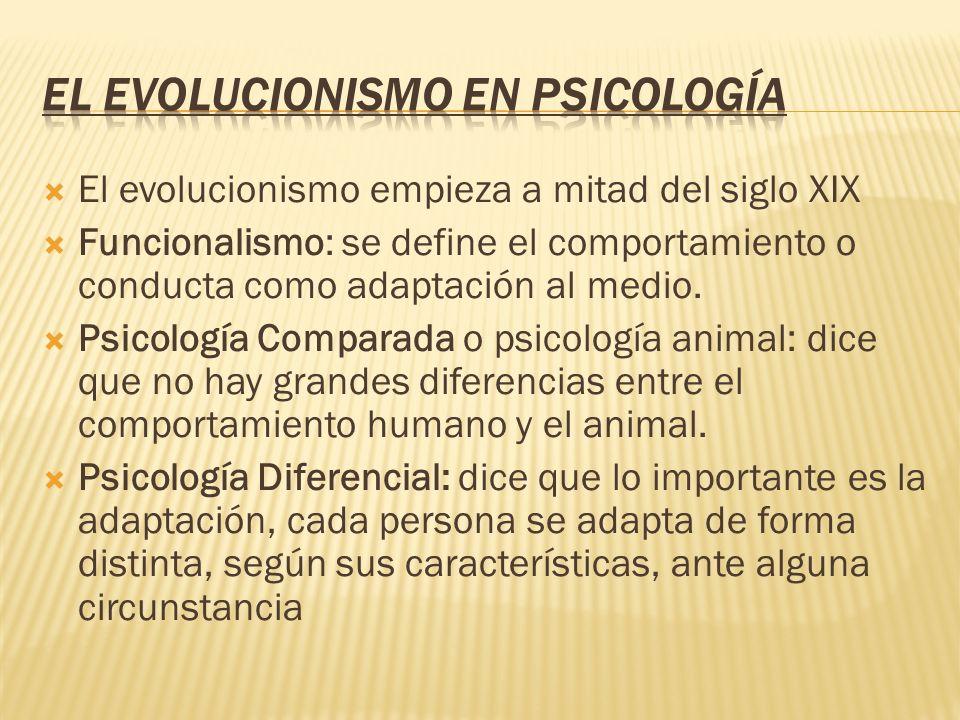 El evolucionismo empieza a mitad del siglo XIX Funcionalismo: se define el comportamiento o conducta como adaptación al medio. Psicología Comparada o