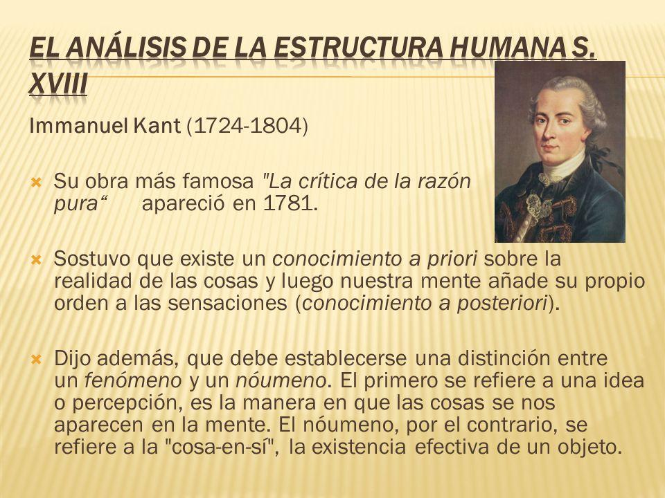 Immanuel Kant (1724-1804) Su obra más famosa