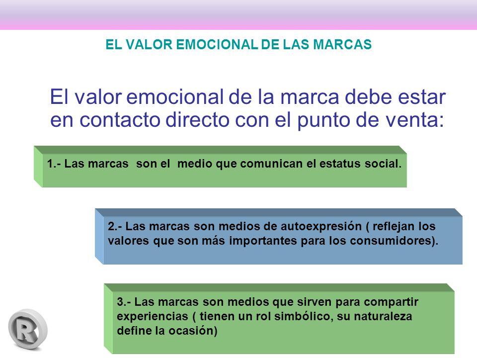 EL VALOR EMOCIONAL DE LAS MARCAS El valor emocional de la marca debe estar en contacto directo con el punto de venta: 1.- Las marcas son el medio que comunican el estatus social.