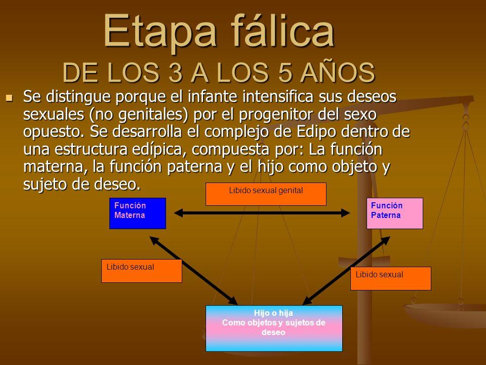 Etapa fálica DE LOS 3 A LOS 5 AÑOS Se distingue porque el infante intensifica sus deseos sexuales (no genitales) por el progenitor del sexo opuesto.