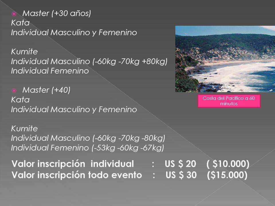 Master (+30 años) Kata Individual Masculino y Femenino Kumite Individual Masculino (-60kg -70kg +80kg) Individual Femenino Master (+40) Kata Individua