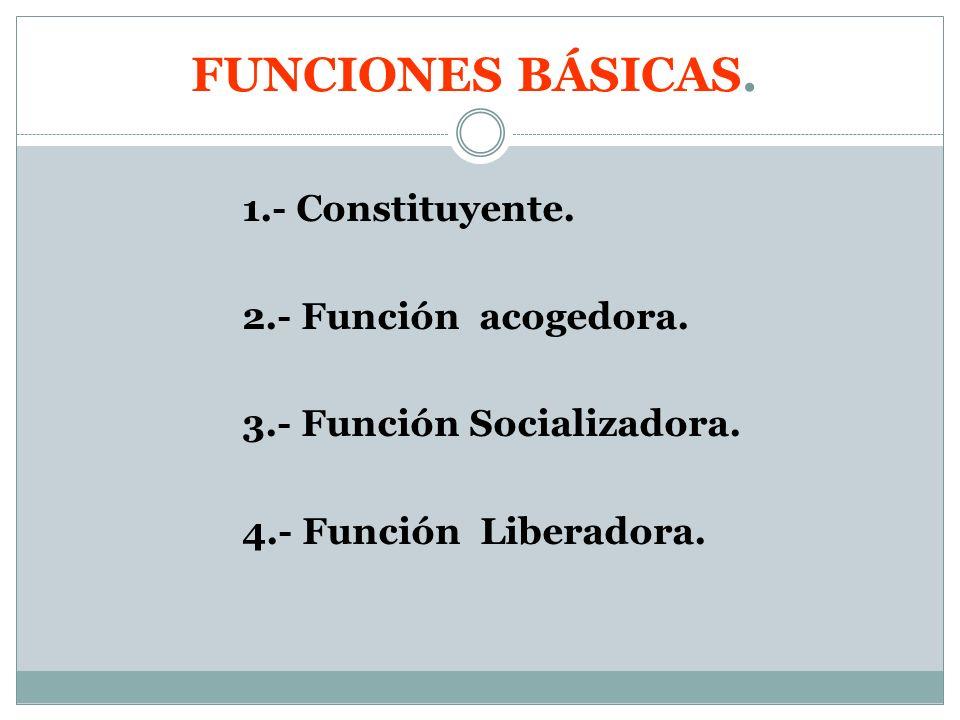 FUNCIONES BÁSICAS. 1.- Constituyente. 2.- Función acogedora. 3.- Función Socializadora. 4.- Función Liberadora.