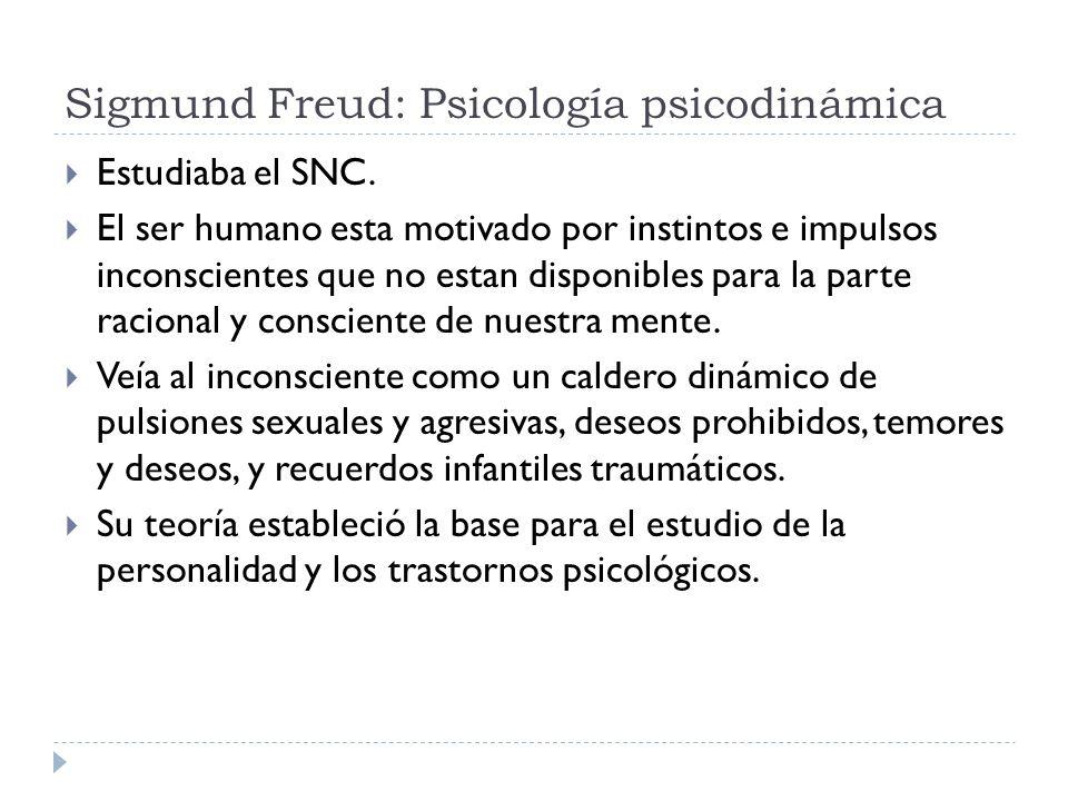 Sigmund Freud: Psicología psicodinámica Estudiaba el SNC. El ser humano esta motivado por instintos e impulsos inconscientes que no estan disponibles