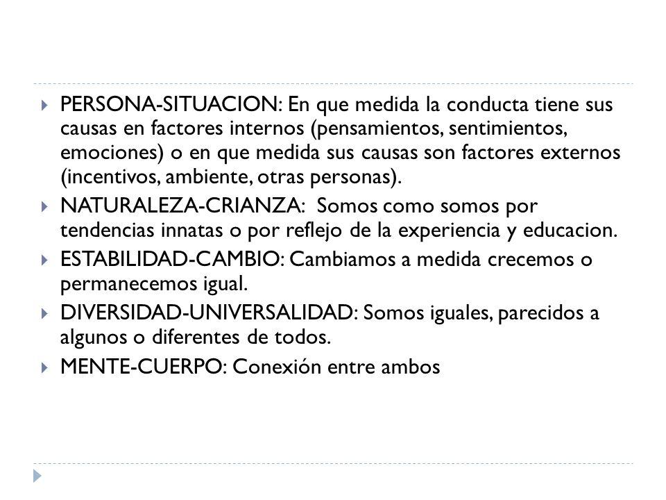 PERSONA-SITUACION: En que medida la conducta tiene sus causas en factores internos (pensamientos, sentimientos, emociones) o en que medida sus causas