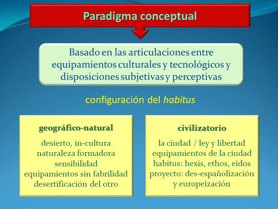 Paradigma conceptual Basado en las articulaciones entre equipamientos culturales y tecnológicos y disposiciones subjetivas y perceptivas geográfico-na