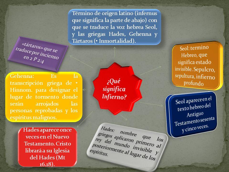Término de origen latino (infernus que significa la parte de abajo) con que se traduce la voz hebrea Seol, y las griegas Hades, Gehenna y Tártaros ( I