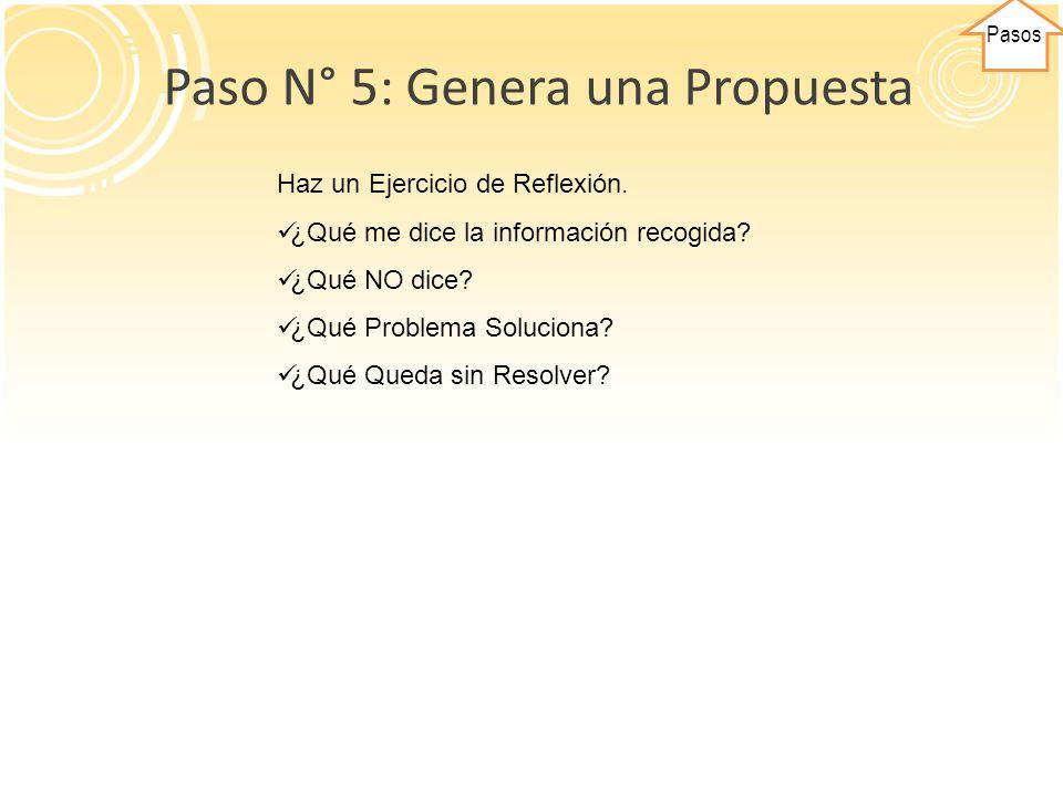 Pasos Paso N° 5: Genera una Propuesta Haz un Ejercicio de Reflexión. ¿Qué me dice la información recogida? ¿Qué NO dice? ¿Qué Problema Soluciona? ¿Qué