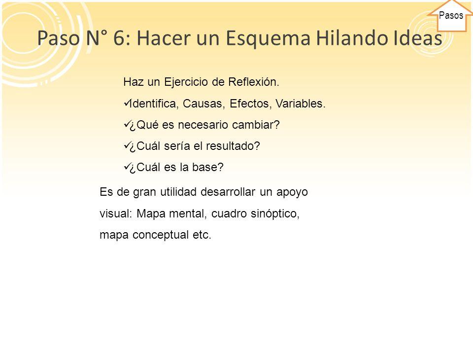 Pasos Paso N° 6: Hacer un Esquema Hilando Ideas Haz un Ejercicio de Reflexión. Identifica, Causas, Efectos, Variables. ¿Qué es necesario cambiar? ¿Cuá