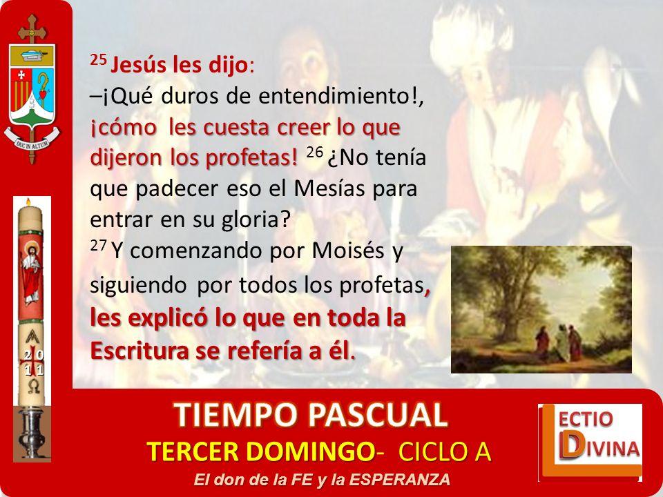 TERCER DOMINGOCICLO A TERCER DOMINGO- CICLO A El don de la FE y la ESPERANZA 25 Jesús les dijo: ¡cómo les cuesta creer lo que dijeron los profetas! –¡