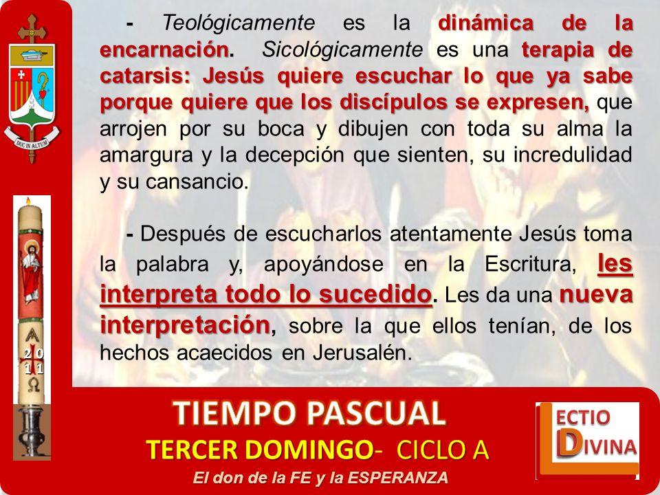 TERCER DOMINGOCICLO A TERCER DOMINGO- CICLO A El don de la FE y la ESPERANZA dinámica de la encarnaciónterapia de catarsis: Jesús quiere escuchar lo q
