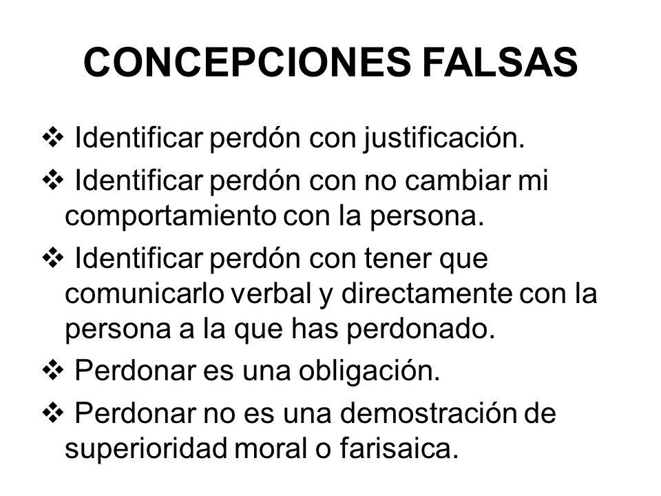 CONCEPCIONES FALSAS Identificar perdón con justificación. Identificar perdón con no cambiar mi comportamiento con la persona. Identificar perdón con t