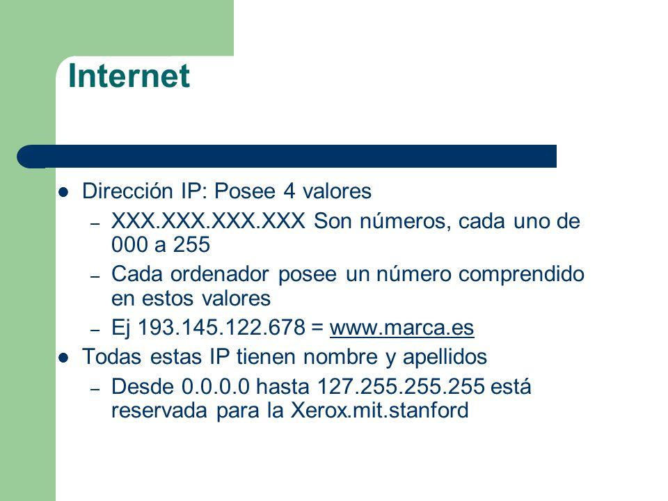 Internet Dirección IP: Posee 4 valores – XXX.XXX.XXX.XXX Son números, cada uno de 000 a 255 – Cada ordenador posee un número comprendido en estos valo