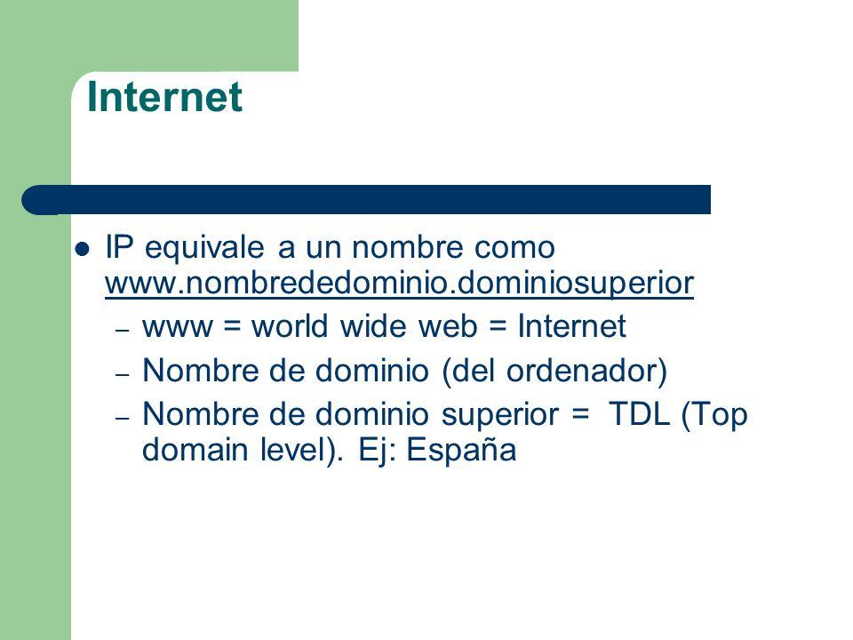 Internet IP equivale a un nombre como www.nombrededominio.dominiosuperior www.nombrededominio.dominiosuperior – www = world wide web = Internet – Nomb
