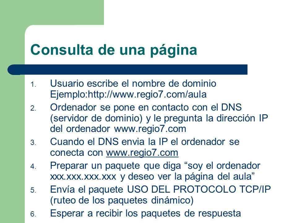 Consulta de una página 1. Usuario escribe el nombre de dominio Ejemplo:http://www.regio7.com/aula 2. Ordenador se pone en contacto con el DNS (servido