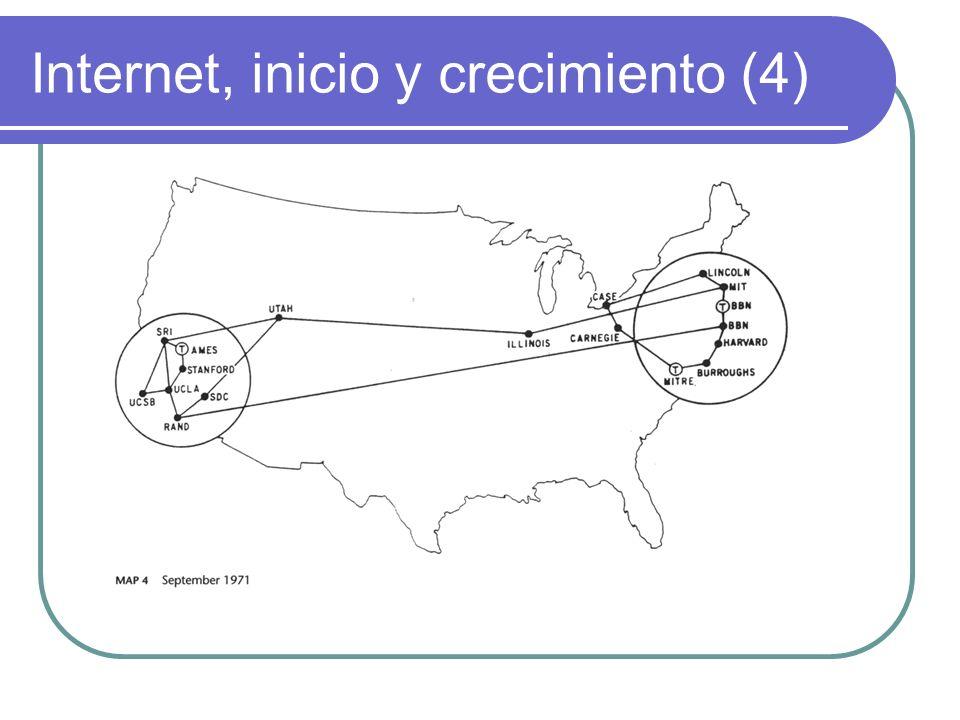 Indice Internet, inicio y crecimiento. Estadística y Demografía. Bibliografía