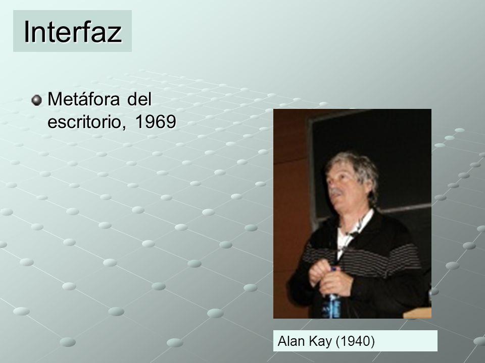 Metáfora del escritorio, 1969 Interfaz Alan Kay (1940)