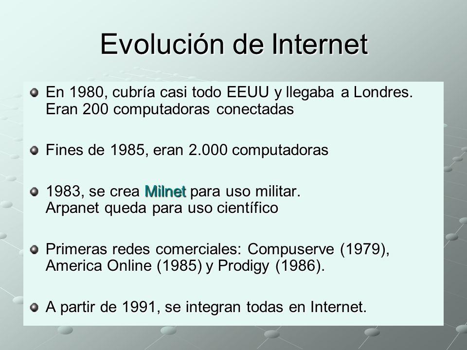 Evolución de Internet En 1980, cubría casi todo EEUU y llegaba a Londres.
