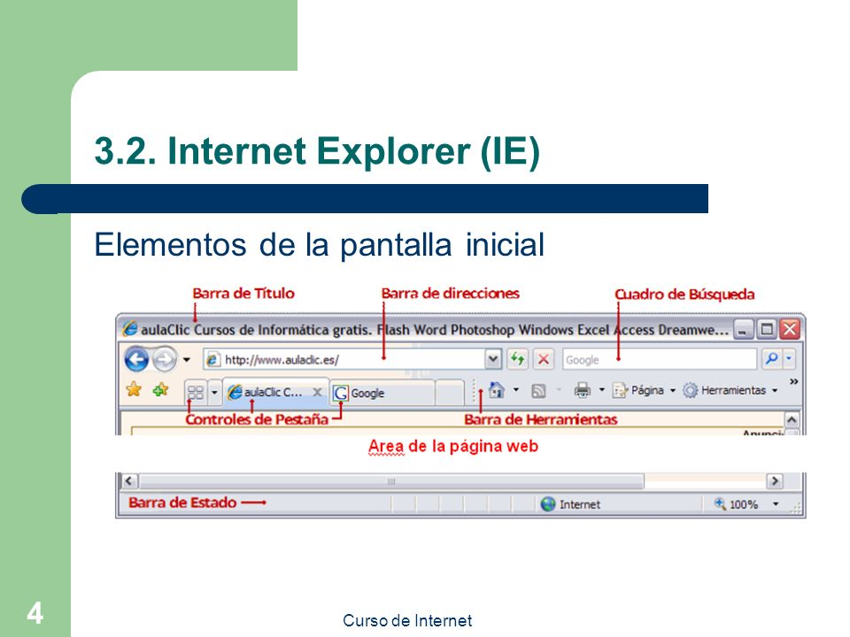 Curso de Internet 4 3.2. Internet Explorer (IE) Elementos de la pantalla inicial