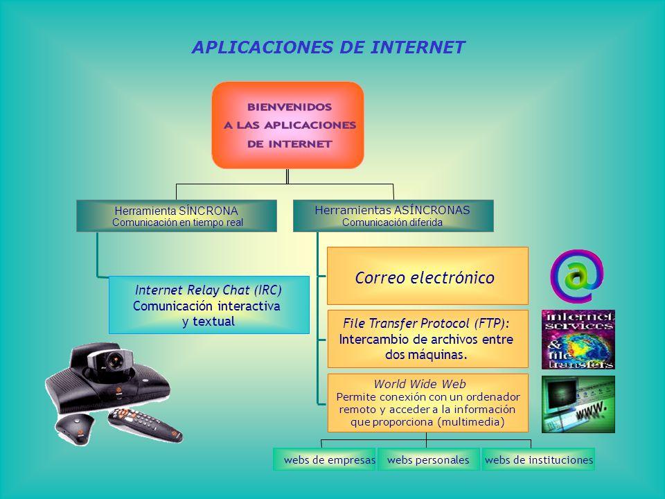 APLICACIONES DE INTERNET Internet Relay Chat (IRC) Comunicación interactiva y textual Herramienta SÍNCRONA Comunicación en tiempo real Correo electrónico File Transfer Protocol (FTP): Intercambio de archivos entre dos máquinas.