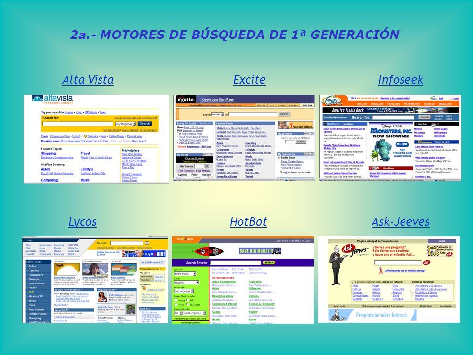 2a.- MOTORES DE BÚSQUEDA DE 1ª GENERACIÓN Alta Vista Excite Infoseek Alta VistaExciteInfoseek LycosHotBotAsk-JeevesLycosHotBotAsk-Jeeves