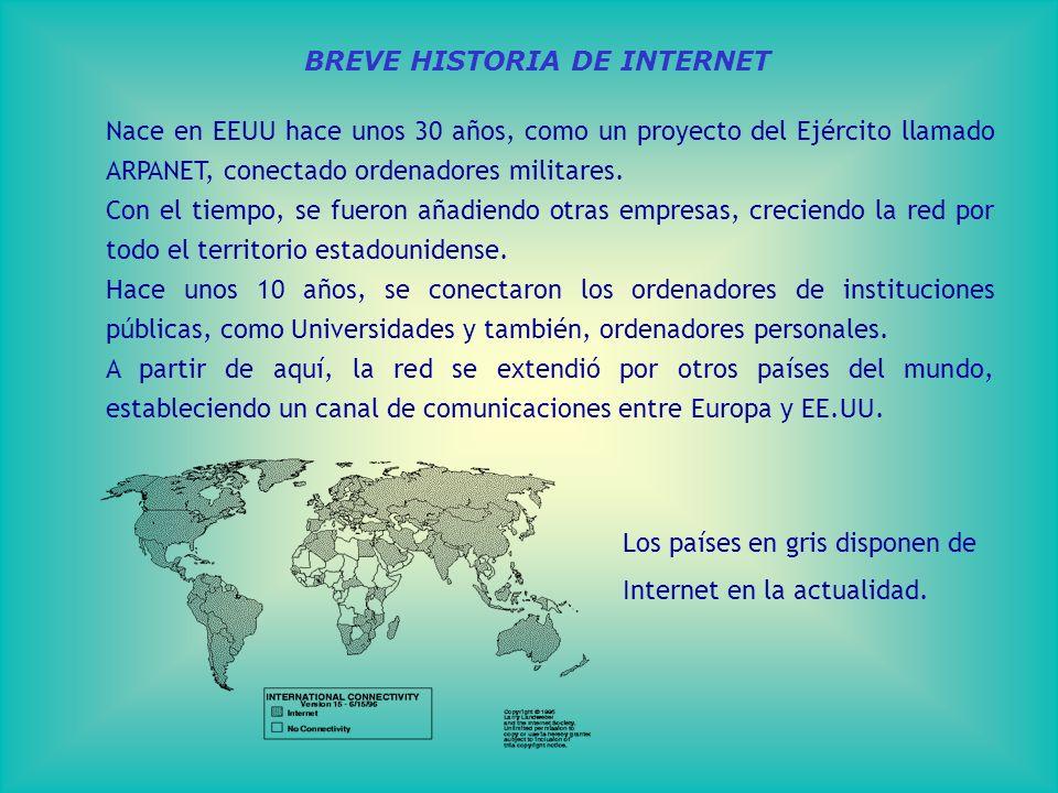 BREVE HISTORIA DE INTERNET Nace en EEUU hace unos 30 años, como un proyecto del Ejército llamado ARPANET, conectado ordenadores militares.