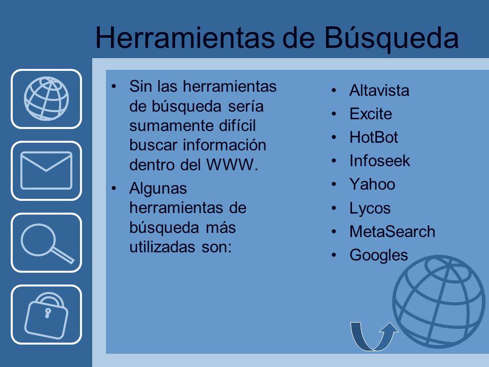 Herramientas de Búsqueda Sin las herramientas de búsqueda sería sumamente difícil buscar información dentro del WWW.