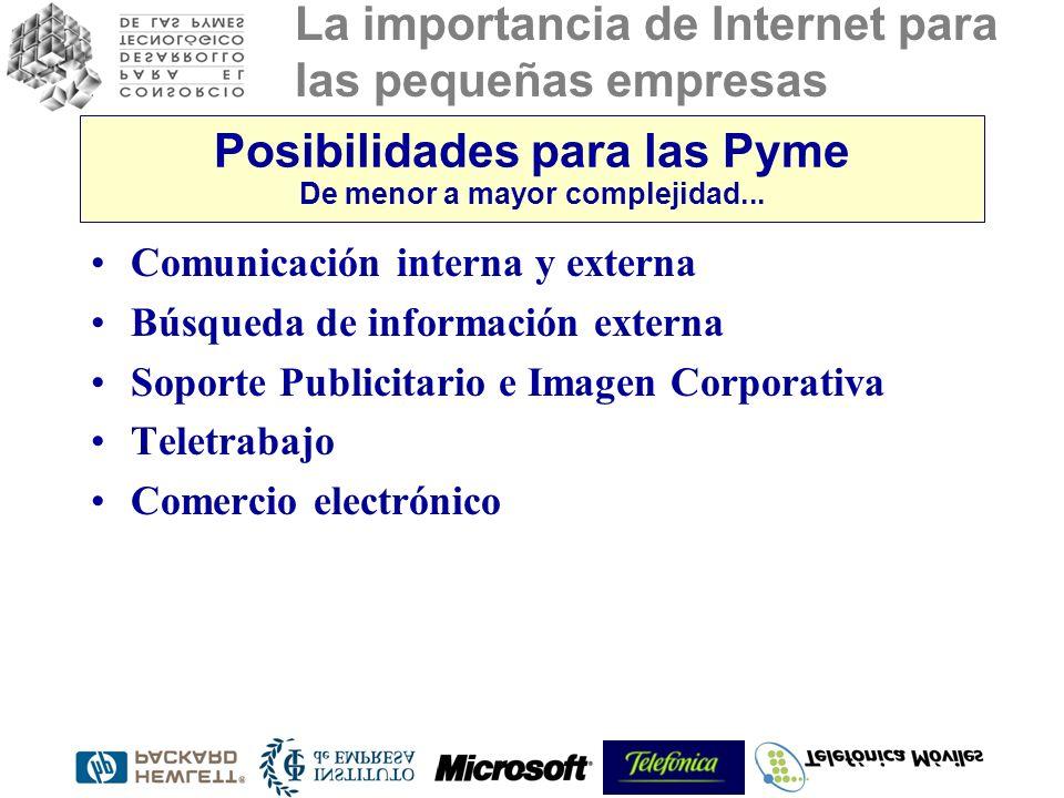 La importancia de Internet para las pequeñas empresas Posibilidades para las Pyme De menor a mayor complejidad... Comunicación interna y externa Búsqu