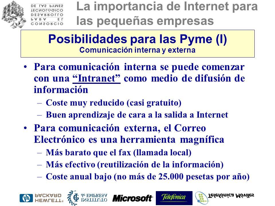 La importancia de Internet para las pequeñas empresas Posibilidades para las Pyme (I) Comunicación interna y externa Para comunicación interna se pued