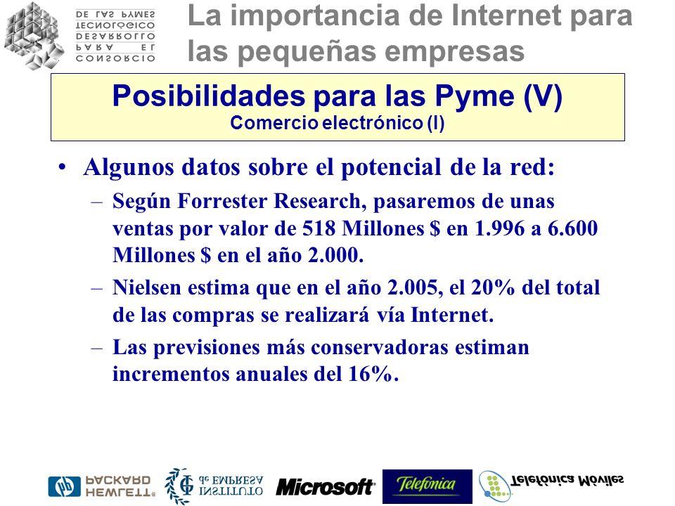 La importancia de Internet para las pequeñas empresas Posibilidades para las Pyme (V) Comercio electrónico (I) Algunos datos sobre el potencial de la red: –Según Forrester Research, pasaremos de unas ventas por valor de 518 Millones $ en 1.996 a 6.600 Millones $ en el año 2.000.