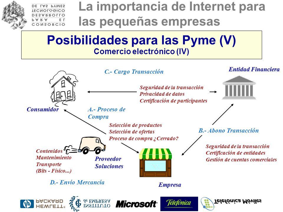 La importancia de Internet para las pequeñas empresas Posibilidades para las Pyme (V) Comercio electrónico (IV) Consumidor Entidad Financiera Empresa A.- Proceso de Compra Selección de productos Selección de ofertas Proceso de compra ¿Cerrado.