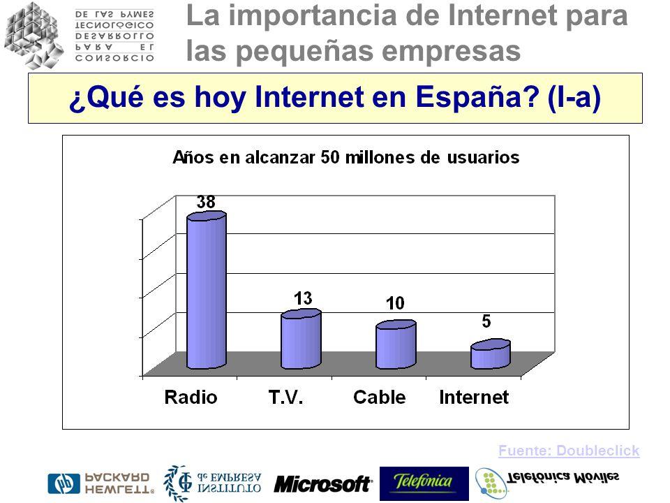 La importancia de Internet para las pequeñas empresas ¿Qué es hoy Internet en España.