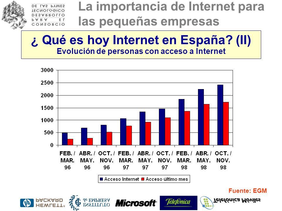 La importancia de Internet para las pequeñas empresas Fuente: EGM ¿ Qué es hoy Internet en España? (II) Evolución de personas con acceso a Internet