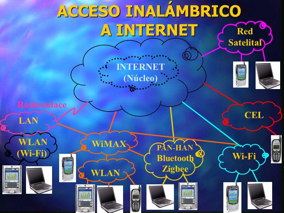 PAN-HAN Bluetooth Zigbee ACCESO INALÁMBRICO A INTERNET INTERNET (Núcleo) CEL WLAN (Wi-Fi) LAN Radioenlace Red Satelital WiMAX WLAN Wi-Fi