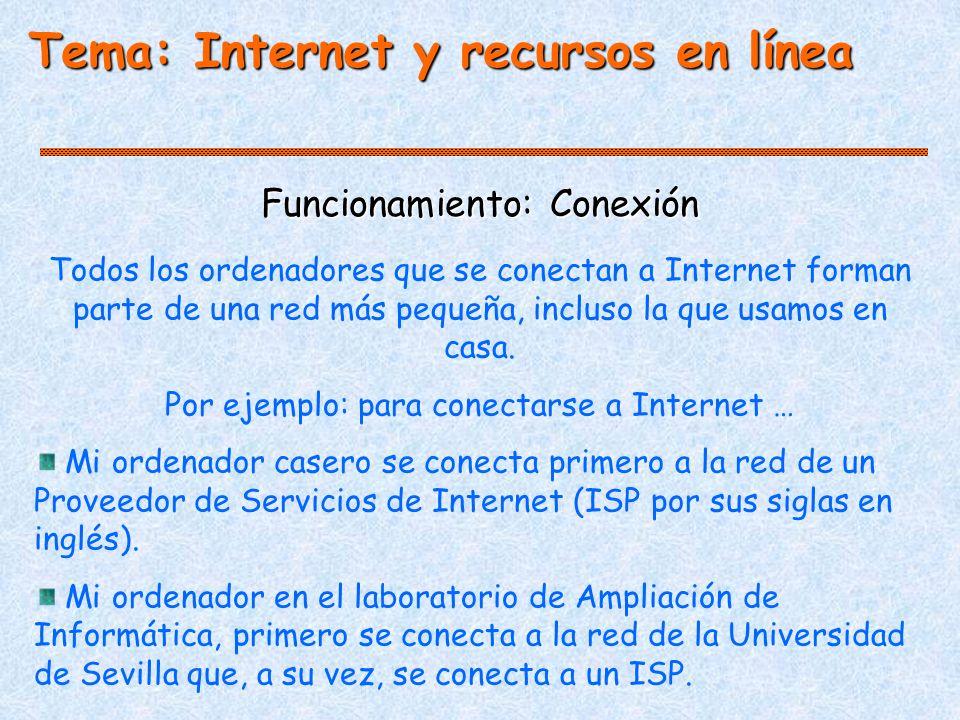 Funcionamiento: Conexión Tema: Internet y recursos en línea Todos los ordenadores que se conectan a Internet forman parte de una red más pequeña, incluso la que usamos en casa.