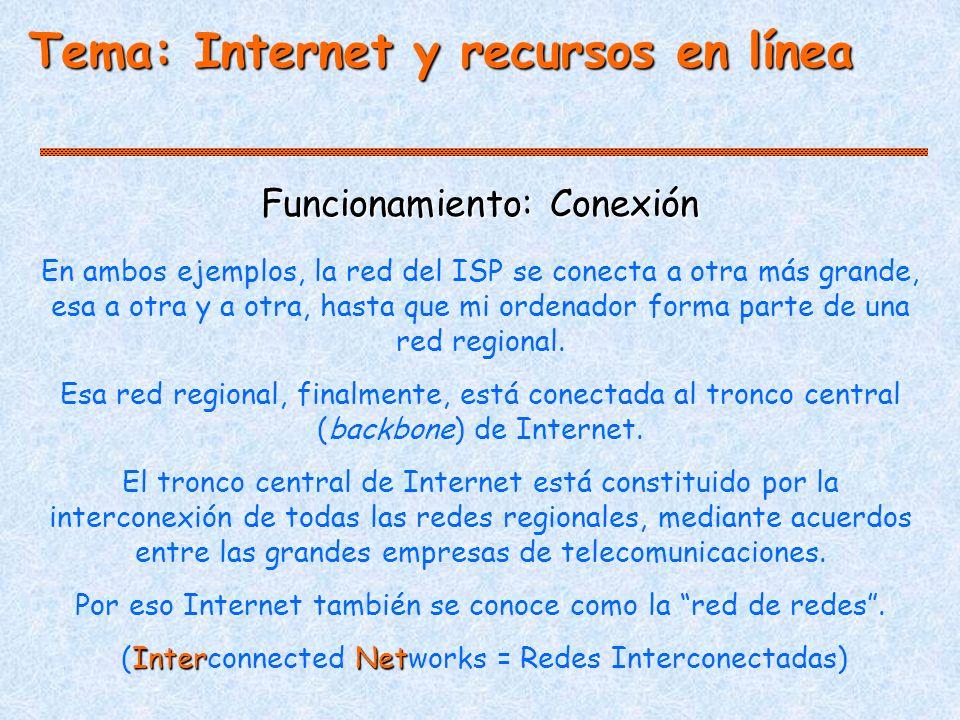 Funcionamiento: Conexión Tema: Internet y recursos en línea En ambos ejemplos, la red del ISP se conecta a otra más grande, esa a otra y a otra, hasta que mi ordenador forma parte de una red regional.