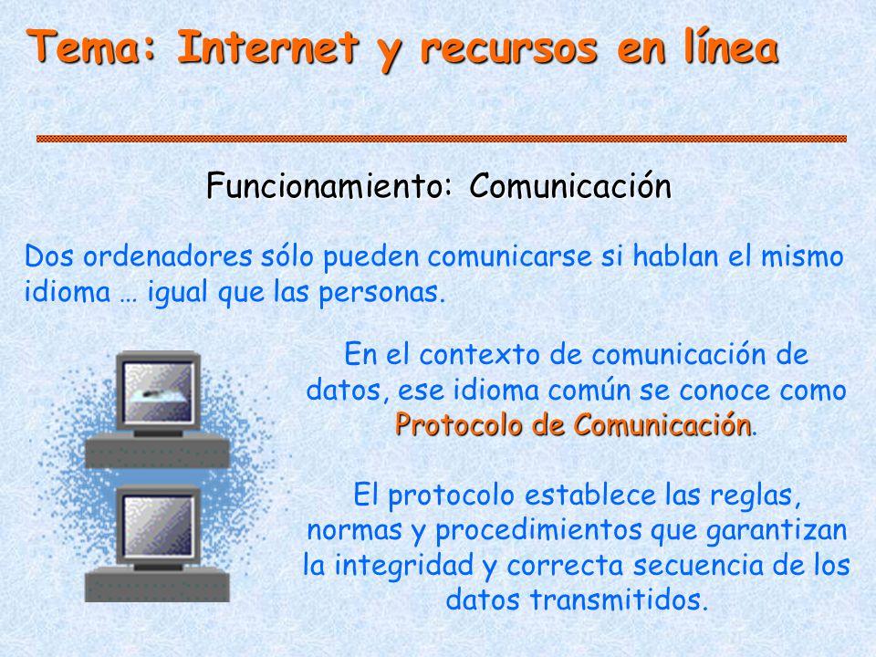 Funcionamiento: Comunicación Tema: Internet y recursos en línea Dos ordenadores sólo pueden comunicarse si hablan el mismo idioma … igual que las personas.