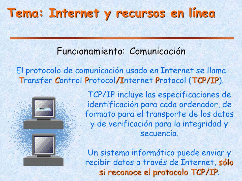 Funcionamiento: Comunicación Tema: Internet y recursos en línea TCP/IPTCP/IP El protocolo de comunicación usado en Internet se llama Transfer Control Protocol/Internet Protocol (TCP/IP).