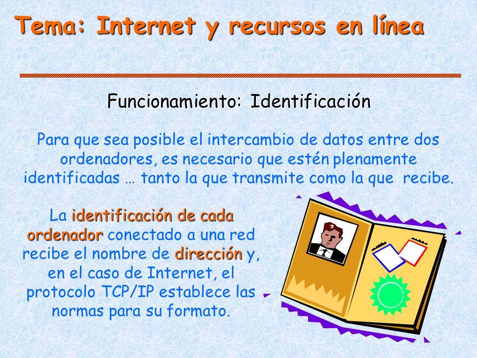 Tema: Internet y recursos en línea Funcionamiento: Identificación Para que sea posible el intercambio de datos entre dos ordenadores, es necesario que estén plenamente identificadas … tanto la que transmite como la que recibe.