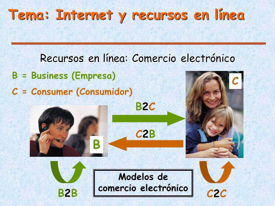 C B B2CB2C C2BC2B B2BB2B C2CC2C Tema: Internet y recursos en línea Recursos en línea: Comercio electrónico B = Business (Empresa) C = Consumer (Consumidor) Modelos de comercio electrónico