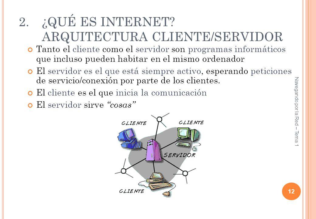 2.¿QUÉ ES INTERNET? ARQUITECTURA CLIENTE/SERVIDOR Tanto el cliente como el servidor son programas informáticos que incluso pueden habitar en el mismo