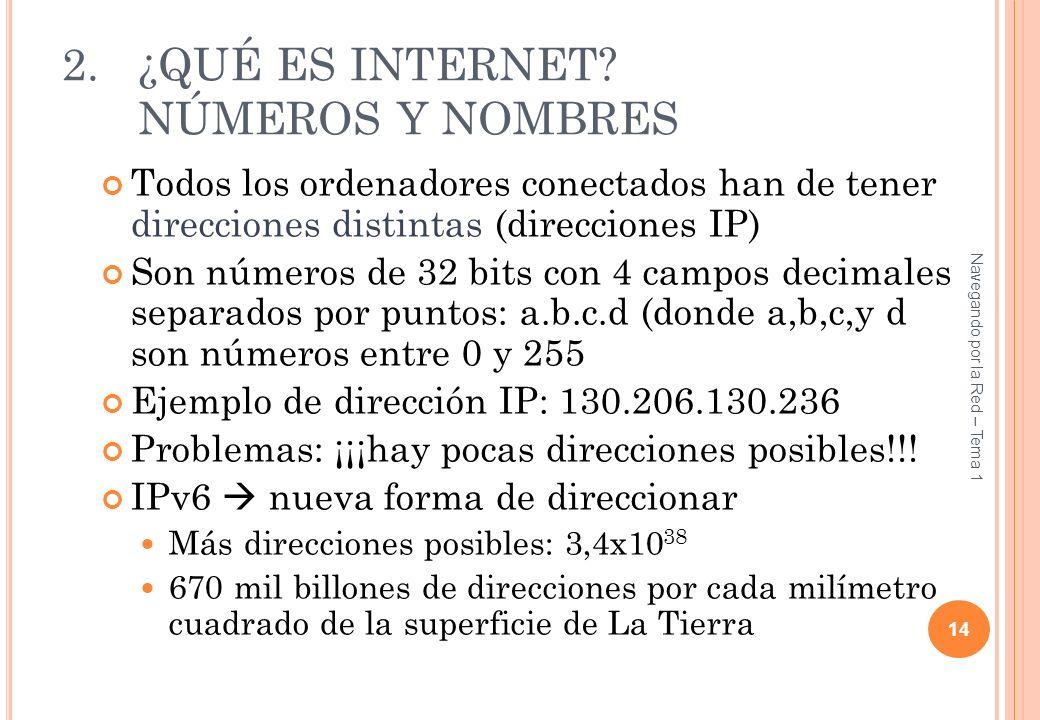 2.¿QUÉ ES INTERNET? NÚMEROS Y NOMBRES Todos los ordenadores conectados han de tener direcciones distintas (direcciones IP) Son números de 32 bits con